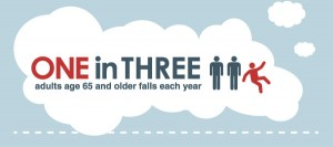 Fall Prevention Infographic